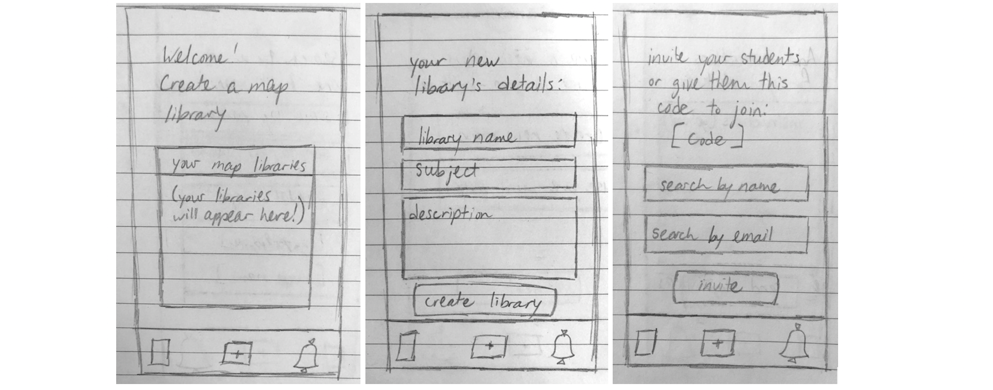 Sketches demonstrating how to create a map library on Cartograph