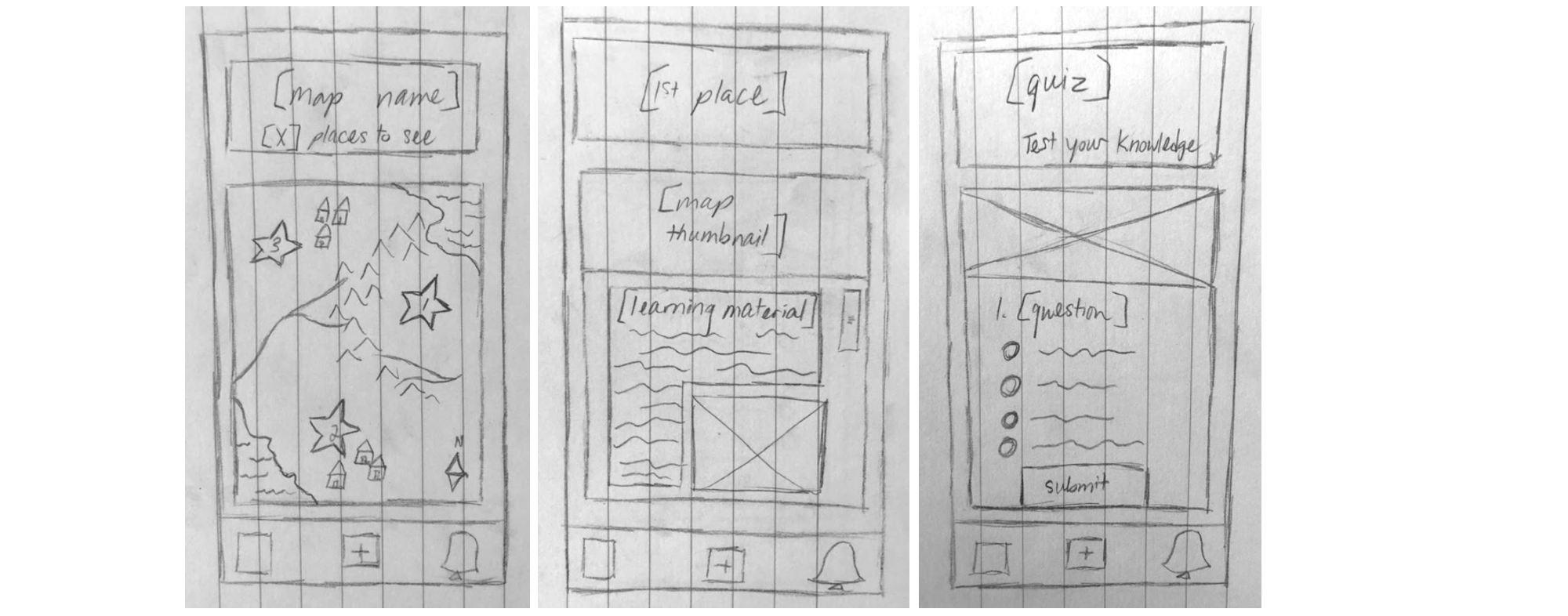 Sketches demonstrating how to view a map and take a quiz on Cartograph